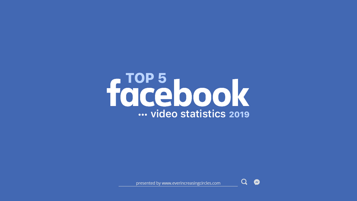 2019 Facebook video statistics Infographic
