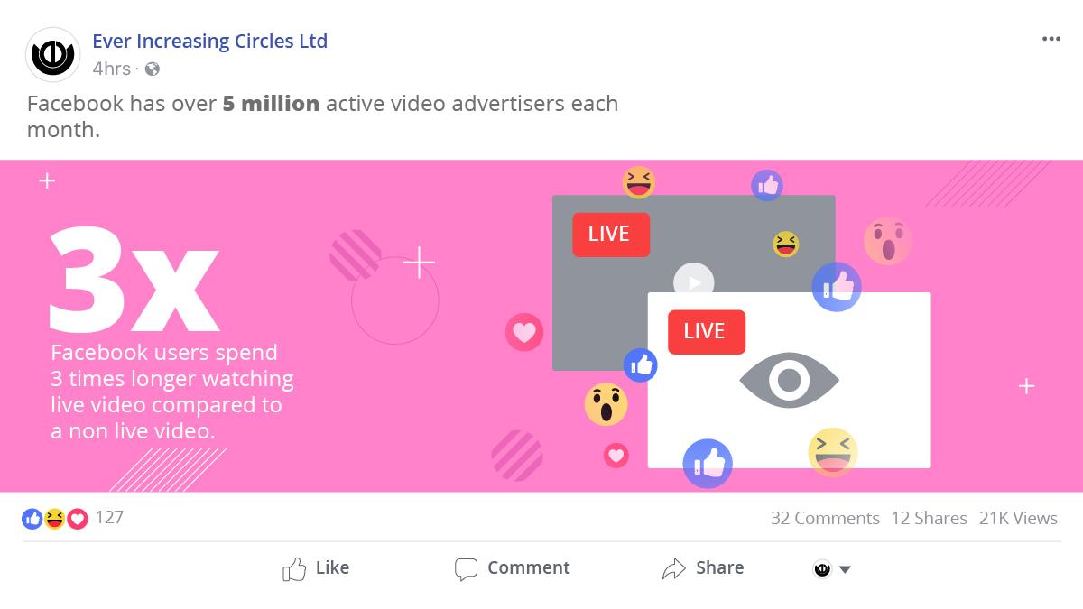Facebook Advertiser